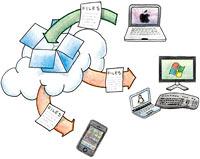 life:) Sync - управляй своим телефоном через Интернет-браузер